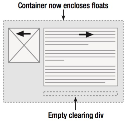 float container clear